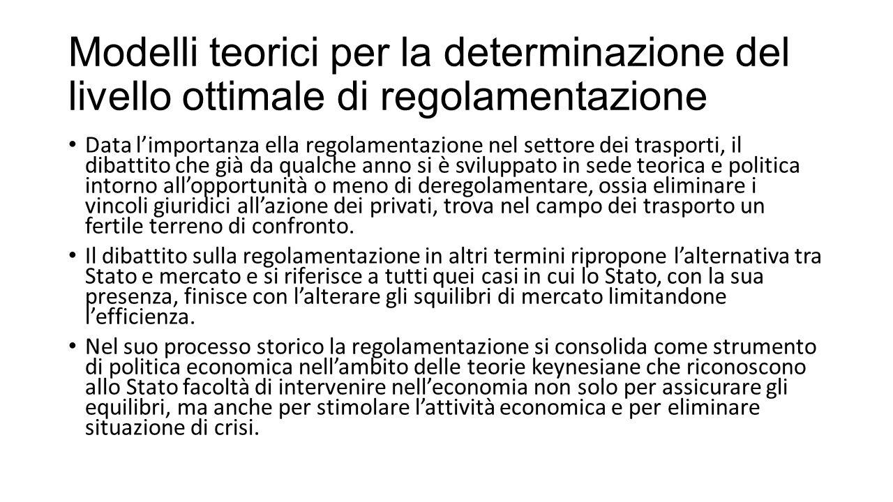 Modelli teorici per la determinazione del livello ottimale di regolamentazione Il livello ottimo di regolamentazione è quello corrispondente al punto nel quale la somma del costo di intervento associato al costo del non intervento corrispondente è minima.