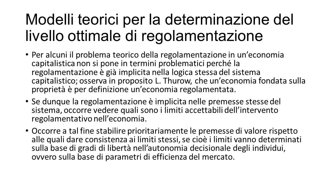 Modelli teorici per la determinazione del livello ottimale di regolamentazione L'analisi economia neoclassica dà per scontato che in presenza di fallimento del mercato l'intervento dell'operatore pubblico comporti automaticamente dei benefici.