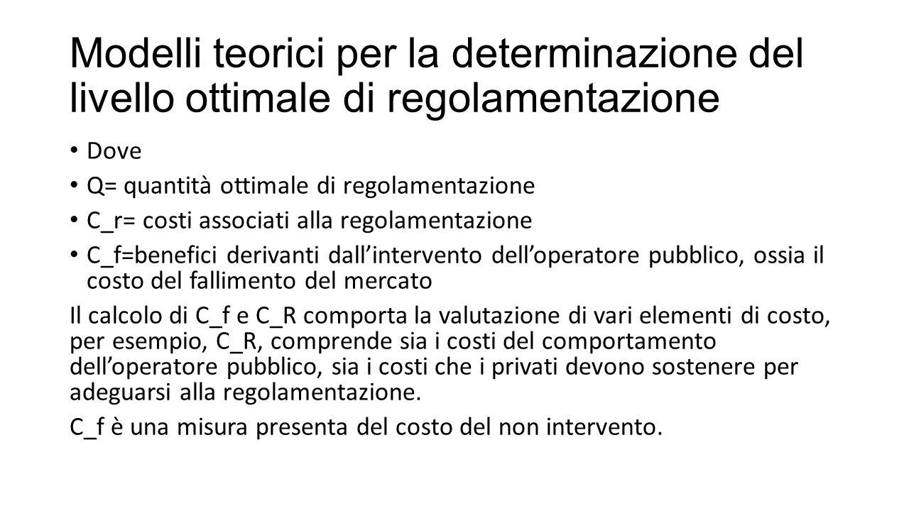 Modelli teorici per la determinazione del livello ottimale di regolamentazione Dove Q= quantità ottimale di regolamentazione C_r= costi associati alla
