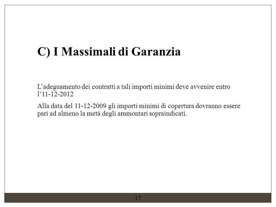 15 C) I Massimali di Garanzia L'adeguamento dei contratti a tali importi minimi deve avvenire entro l'11-12-2012 Alla data del 11-12-2009 gli importi