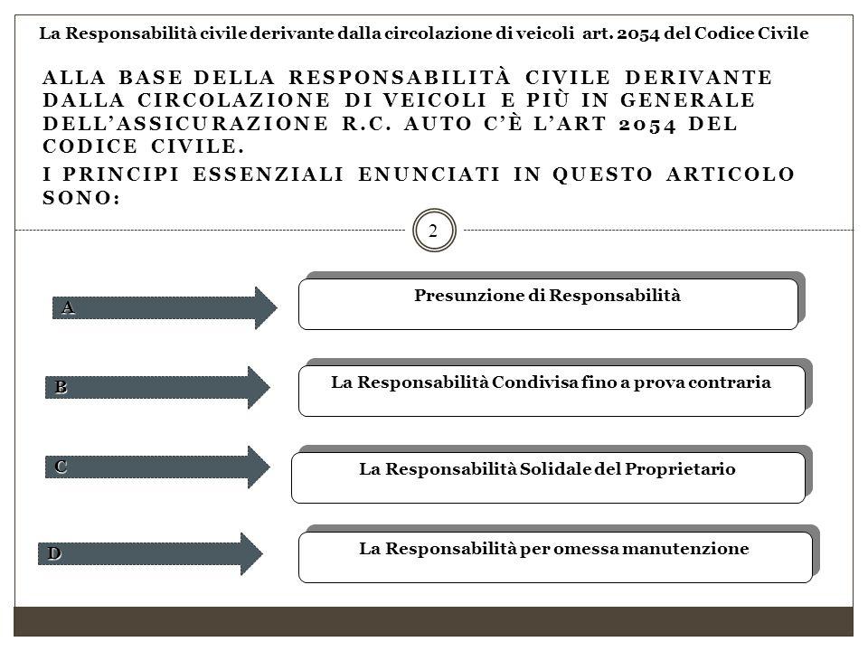ALLA BASE DELLA RESPONSABILITÀ CIVILE DERIVANTE DALLA CIRCOLAZIONE DI VEICOLI E PIÙ IN GENERALE DELL'ASSICURAZIONE R.C. AUTO C'È L'ART 2054 DEL CODICE