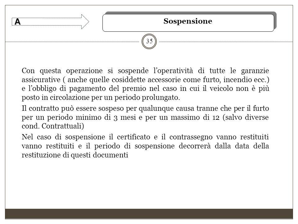 35 Con questa operazione si sospende l'operatività di tutte le garanzie assicurative ( anche quelle cosiddette accessorie come furto, incendio ecc.) e