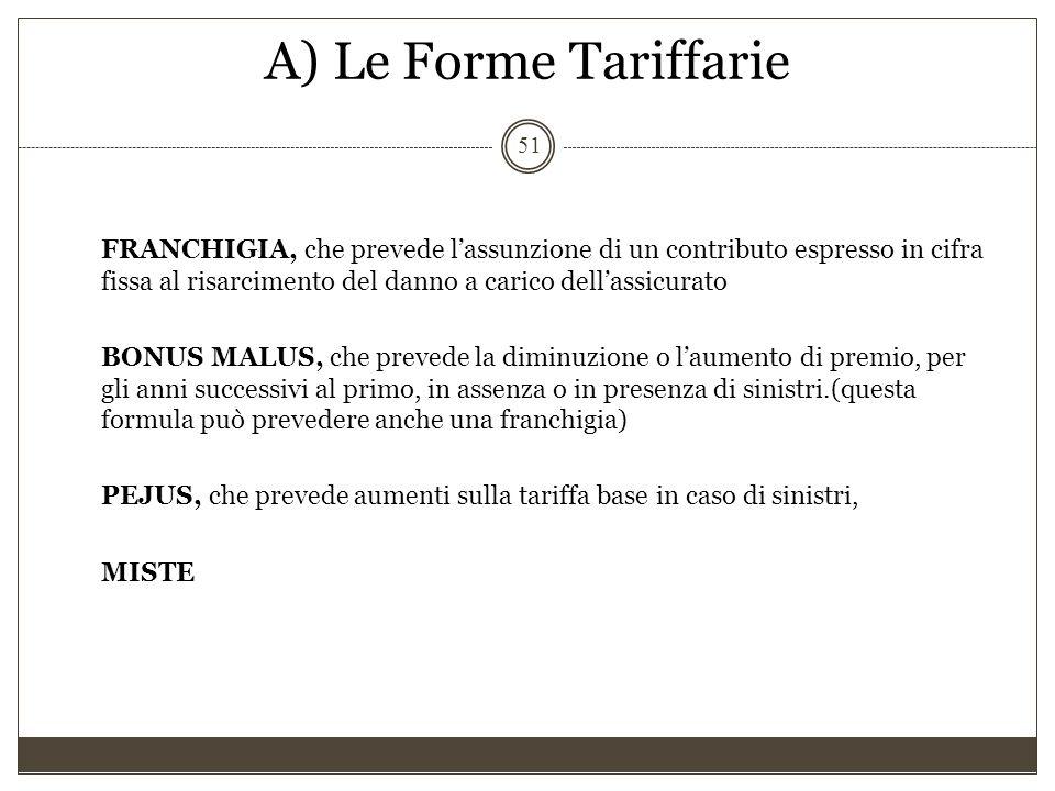 A) Le Forme Tariffarie 51 FRANCHIGIA, che prevede l'assunzione di un contributo espresso in cifra fissa al risarcimento del danno a carico dell'assicu