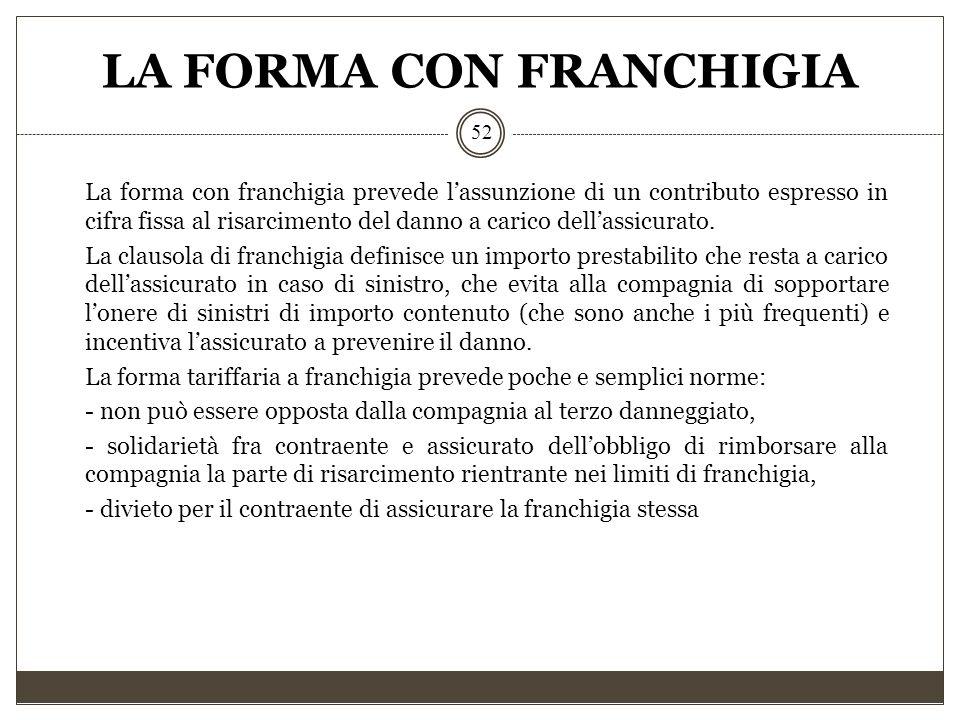 LA FORMA CON FRANCHIGIA 52 La forma con franchigia prevede l'assunzione di un contributo espresso in cifra fissa al risarcimento del danno a carico de