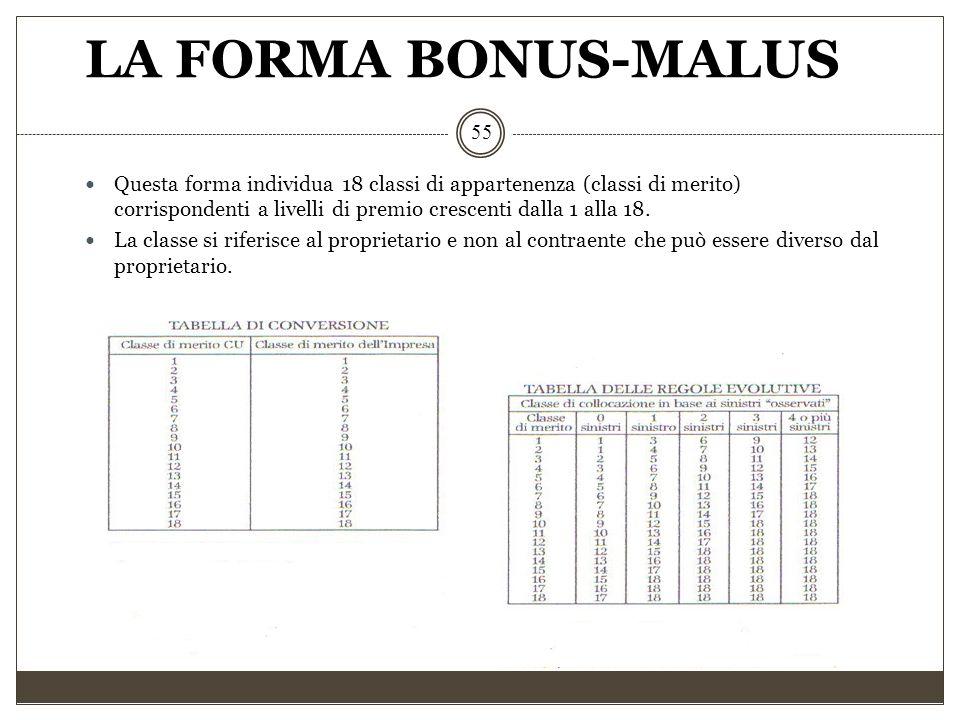 LA FORMA BONUS-MALUS 55 Questa forma individua 18 classi di appartenenza (classi di merito) corrispondenti a livelli di premio crescenti dalla 1 alla