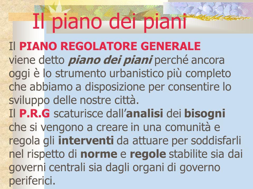 Il piano dei piani Il PIANO REGOLATORE GENERALE viene detto piano dei piani perché ancora oggi è lo strumento urbanistico più completo che abbiamo a d