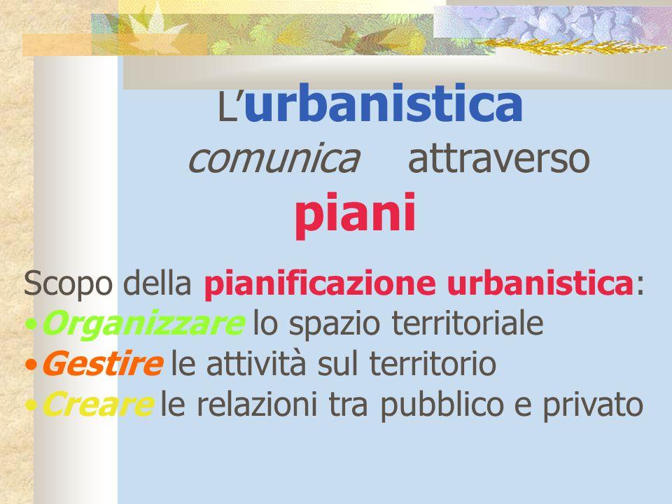 PIANIFICAZIONE URBANISTICA La pianificazione territoriale e urbanistica si articola su tre livelli territoriali: Regionale con l'ente REGIONE Provinciale con l'ente PROVINCIA Comunale con l'ente COMUNE