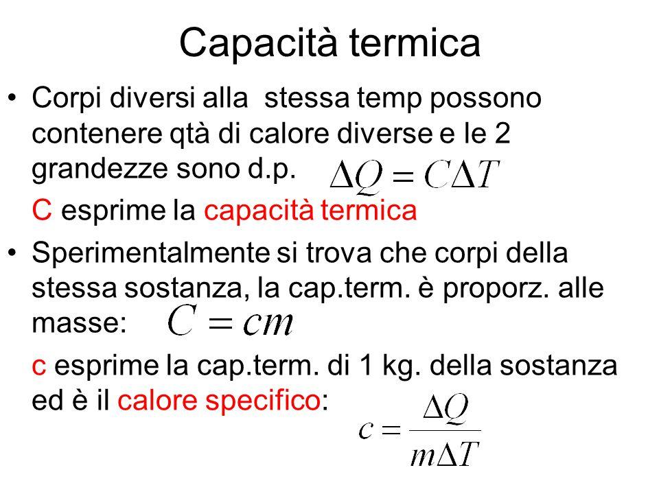Capacità termica Corpi diversi alla stessa temp possono contenere qtà di calore diverse e le 2 grandezze sono d.p. C esprime la capacità termica Speri