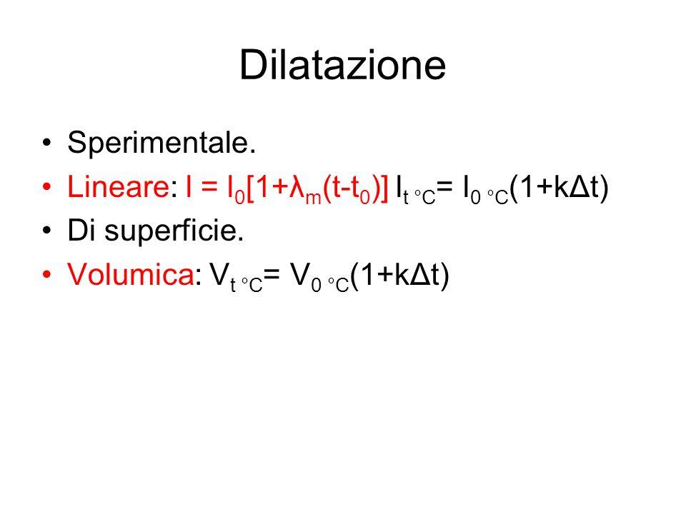 Dilatazione Sperimentale. Lineare: l = l 0 [1+λ m (t-t 0 )] l t °C = l 0 °C (1+kΔt) Di superficie. Volumica: V t °C = V 0 °C (1+kΔt)