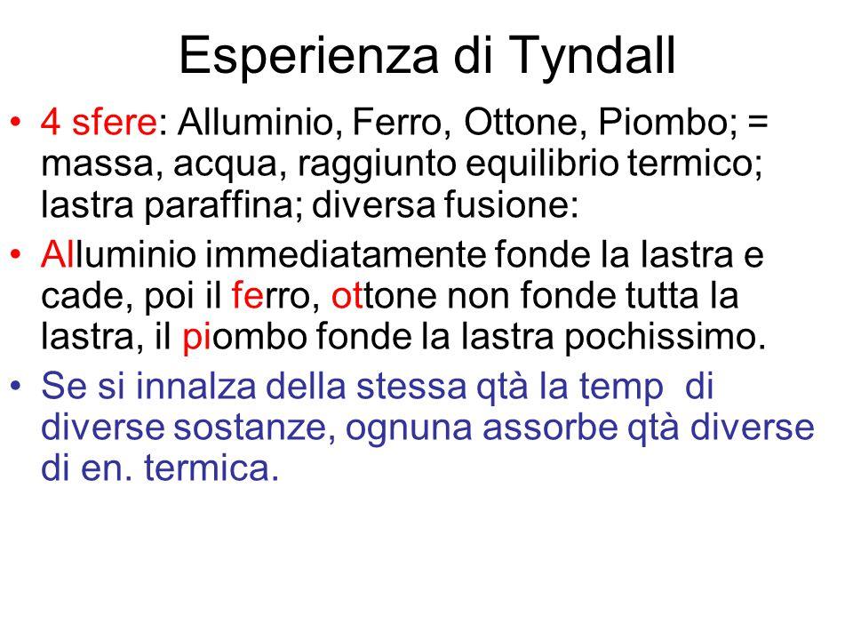 Esperienza di Tyndall 4 sfere: Alluminio, Ferro, Ottone, Piombo; = massa, acqua, raggiunto equilibrio termico; lastra paraffina; diversa fusione: Allu
