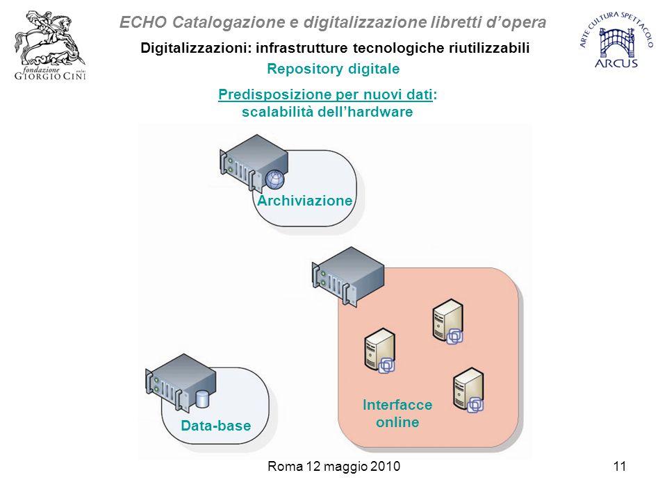 Roma 12 maggio 201011 Digitalizzazioni: infrastrutture tecnologiche riutilizzabili Repository digitale Predisposizione per nuovi dati: scalabilità dell'hardware ECHO Catalogazione e digitalizzazione libretti d'opera Archiviazione Data-base Interfacce online