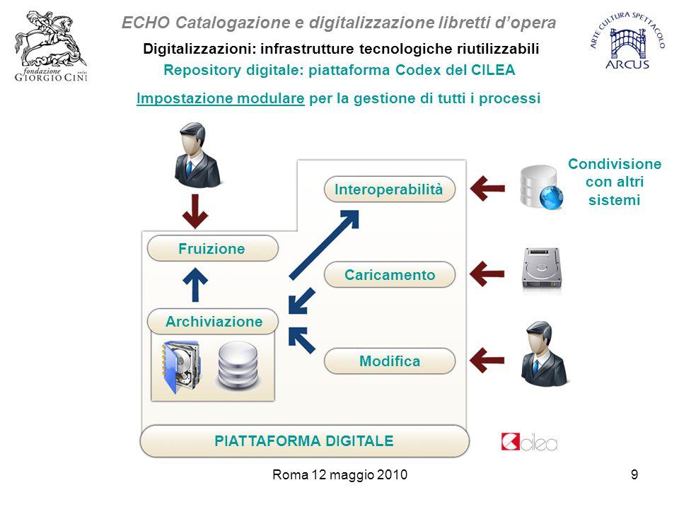 Roma 12 maggio 201010 Digitalizzazioni: infrastrutture tecnologiche riutilizzabili Conservazione nel tempo (digital preservation): sistemi di backup industriale ECHO Catalogazione e digitalizzazione libretti d'opera Repository digitale