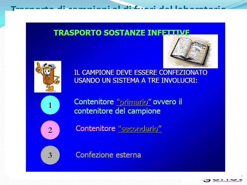 Trasporto di campioni al di fuori del laboratorio o loro spedizione Si deve adottare un sistema a doppio contenitore a tenuta ermetica con assorbente