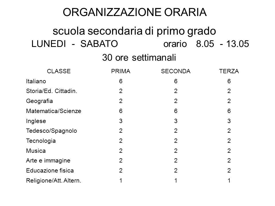 ORGANIZZAZIONE ORARIA scuola secondaria di primo grado LUNEDI - SABATO orario 8.05 - 13.05 30 ore settimanali CLASSEPRIMASECONDATERZA Italiano666 Stor
