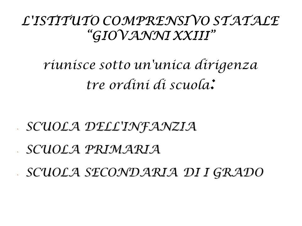 """L'ISTITUTO COMPRENSIVO STATALE """"GIOVANNI XXIII"""" riunisce sotto un'unica dirigenza tre ordini di scuola : SCUOLA DELL'INFANZIA SCUOLA DELL'INFANZIA SCU"""