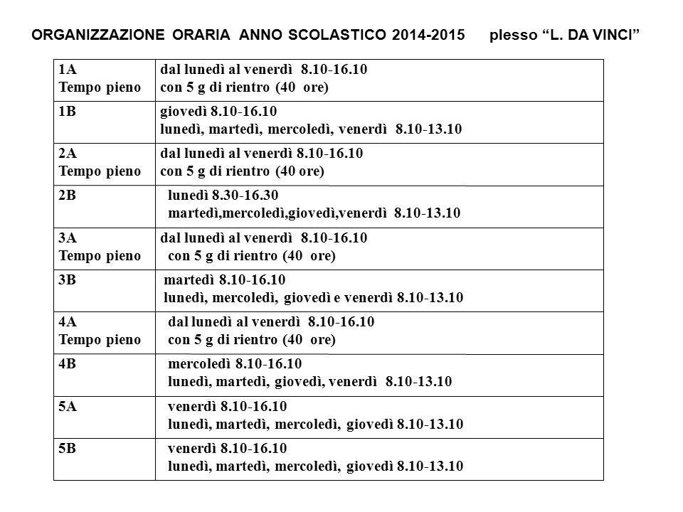 """ORGANIZZAZIONE ORARIA ANNO SCOLASTICO 2014-2015 plesso """"L. DA VINCI"""" 1A Tempo pieno dal lunedì al venerdì 8.10-16.10 con 5 g di rientro (40 ore) 1Bgio"""