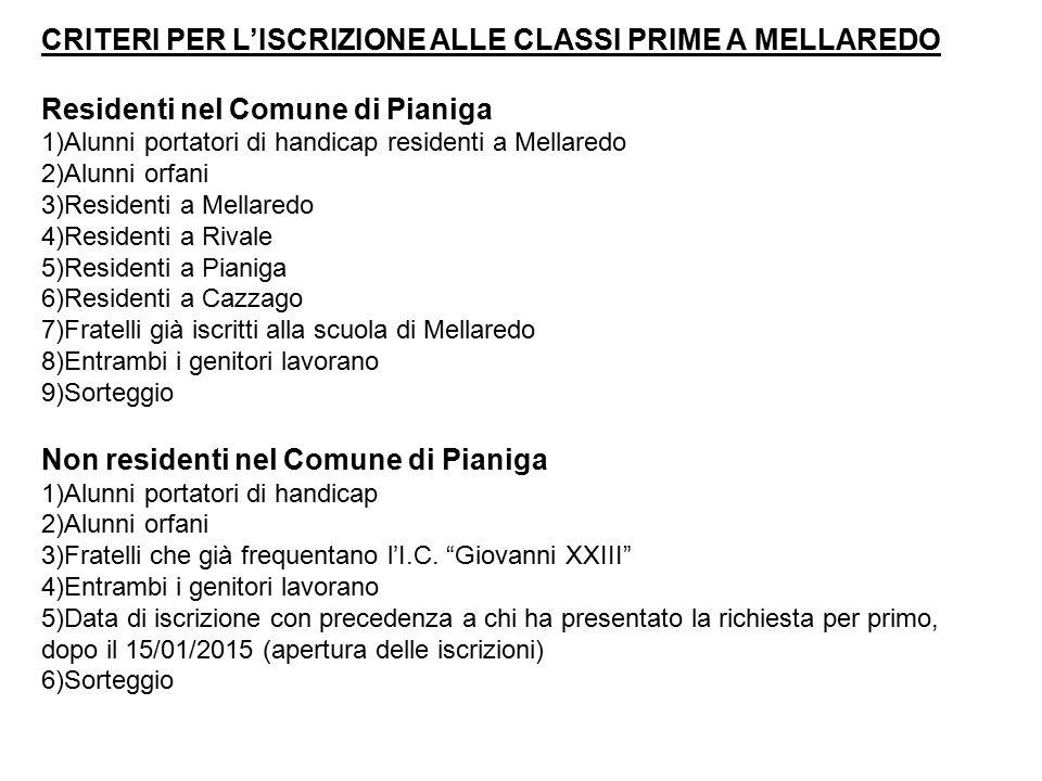 SCUOLA PRIMARIA G.RODARI Via Molinella Cazzago tel 041 411231 fax 5131736 SCUOLA PRIMARIA G.