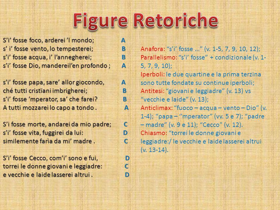 Contestualizziamo il testo Poesia comico realistica sviluppatasi a partire dal 1260 in varie città toscane.