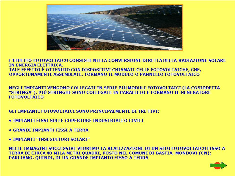 L'EFFETTO FOTOVOLTAICO CONSISTE NELLA CONVERSIONE DIRETTA DELLA RADIAZIONE SOLARE IN ENERGIA ELETTRICA.