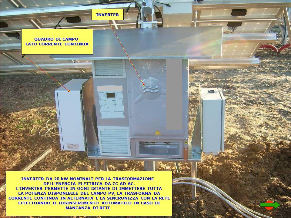 INVERTER INVERTER DA 20 kW NOMINALI PER LA TRASFORMAZIONE DELL'ENERGIA ELETTRICA DA CC AD AC. L'INVERTER PERMETTE IN OGNI ISTANTE DI IMMETTERE TUTTA L