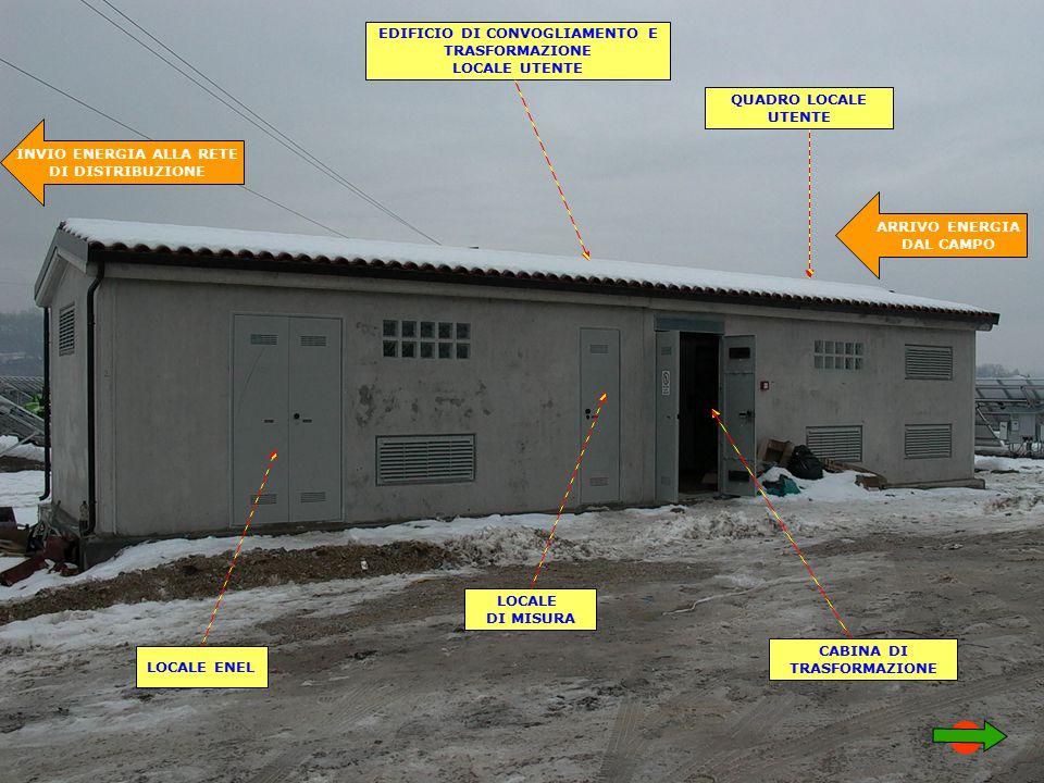 EDIFICIO DI CONVOGLIAMENTO E TRASFORMAZIONE LOCALE UTENTE LOCALE ENEL LOCALE DI MISURA CABINA DI TRASFORMAZIONE QUADRO LOCALE UTENTE ARRIVO ENERGIA DAL CAMPO INVIO ENERGIA ALLA RETE DI DISTRIBUZIONE