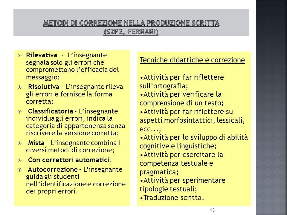  Rilevativa - L'insegnante segnala solo gli errori che compromettono l'efficacia del messaggio;  Risolutiva - L'insegnante rileva gli errori e fornisce la forma corretta;  Classificatoria - L'insegnante individua gli errori, indica la categoria di appartenenza senza riscrivere la versione corretta;  Mista - L'insegnante combina i diversi metodi di correzione;  Con correttori automatici;  Autocorrezione - L'insegnante guida gli studenti nell'identificazione e correzione dei propri errori.