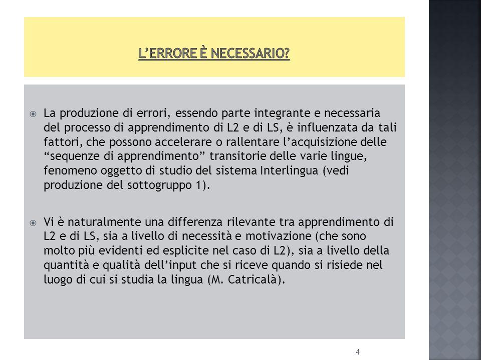  La produzione di errori, essendo parte integrante e necessaria del processo di apprendimento di L2 e di LS, è influenzata da tali fattori, che possono accelerare o rallentare l'acquisizione delle sequenze di apprendimento transitorie delle varie lingue, fenomeno oggetto di studio del sistema Interlingua (vedi produzione del sottogruppo 1).
