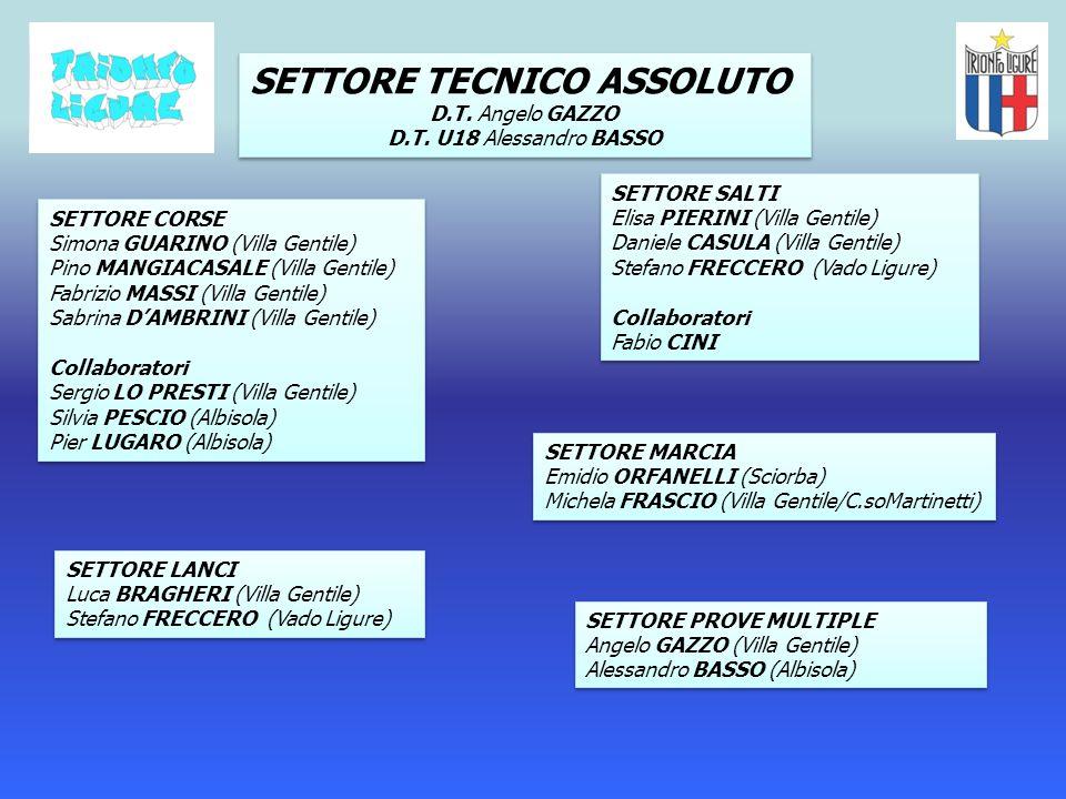 ATTIVITA INDIVIDUALE 2014 Campionati Italiani JUNIORES/PROMESSE (Torino) - 9 ATLETI 8 cls.