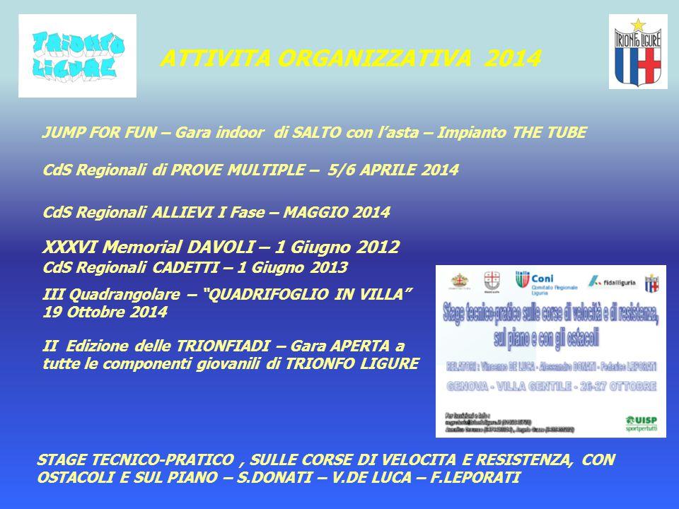 Principali Manifestazioni FEDERALI 2014 Rovereto – C.I.