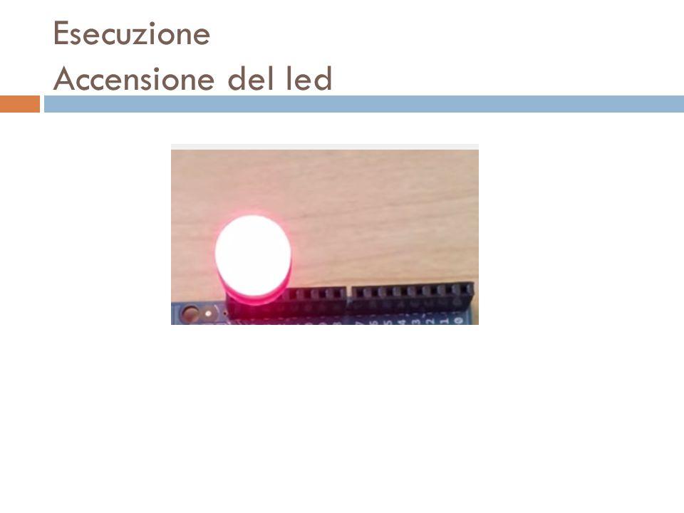 Esecuzione Accensione del led