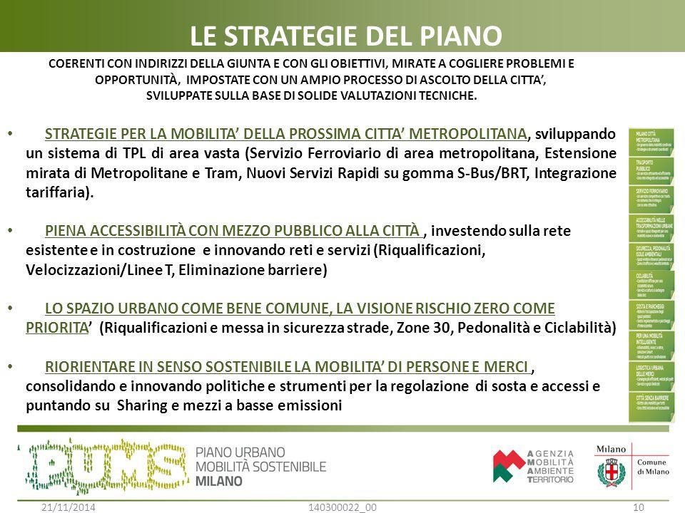 LE STRATEGIE DEL PIANO COERENTI CON INDIRIZZI DELLA GIUNTA E CON GLI OBIETTIVI, MIRATE A COGLIERE PROBLEMI E OPPORTUNITÀ, IMPOSTATE CON UN AMPIO PROCE