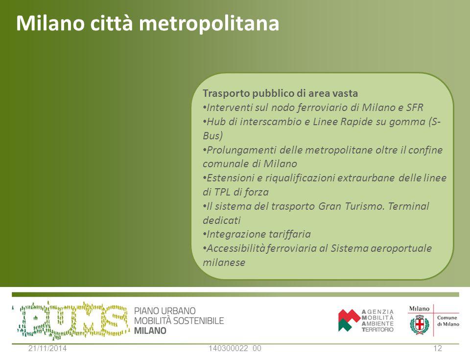Milano città metropolitana 1221/11/2014140300022_00 Trasporto pubblico di area vasta Interventi sul nodo ferroviario di Milano e SFR Hub di interscamb