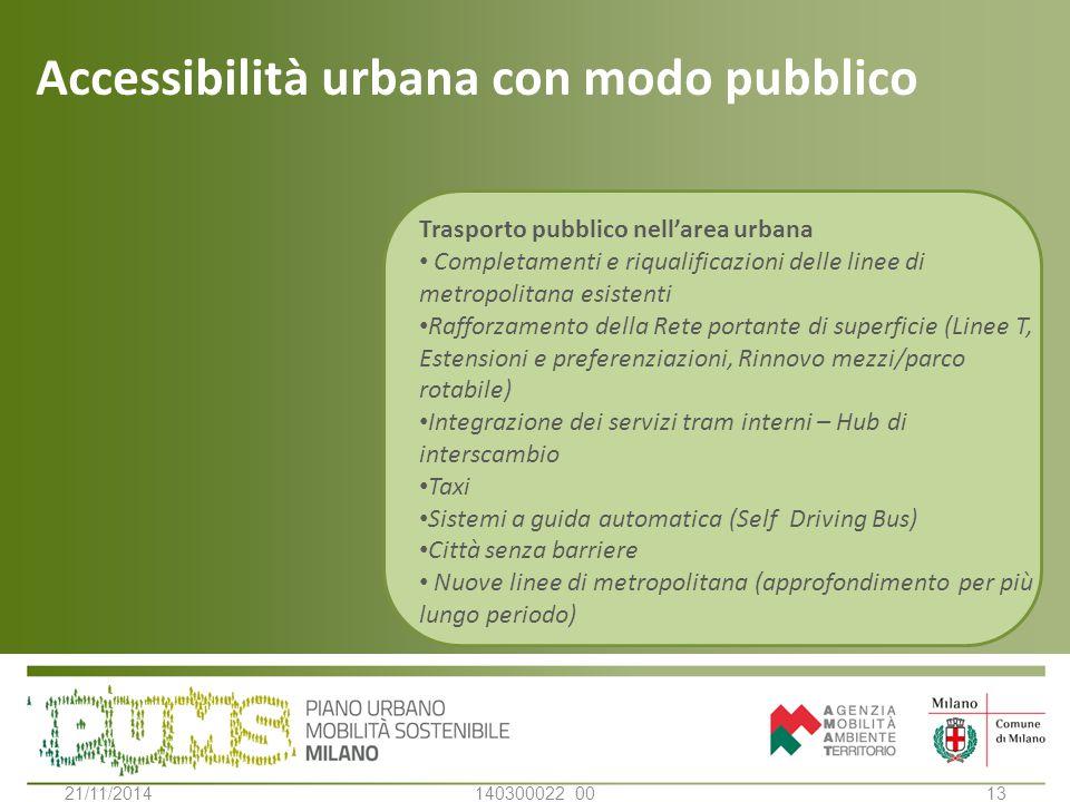 Accessibilità urbana con modo pubblico 1321/11/2014140300022_00 Trasporto pubblico nell'area urbana Completamenti e riqualificazioni delle linee di me
