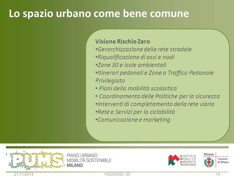 Lo spazio urbano come bene comune 1421/11/2014140300022_00 Visione Rischio Zero Gerarchizzazione della rete stradale Riqualificazione di assi e nodi Z