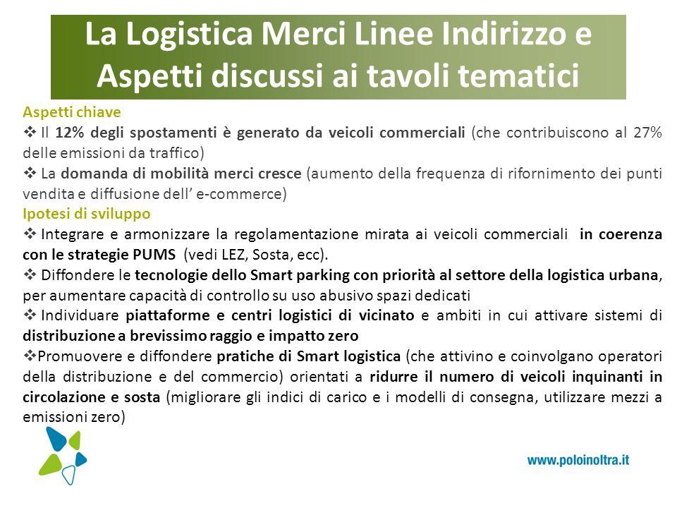 La Logistica Merci Linee Indirizzo e Aspetti discussi ai tavoli tematici Aspetti chiave  Il 12% degli spostamenti è generato da veicoli commerciali (