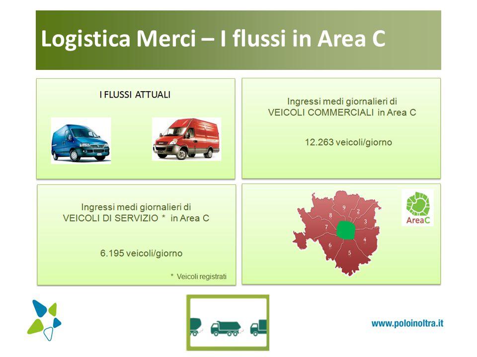 Logistica Merci – I flussi in Area C