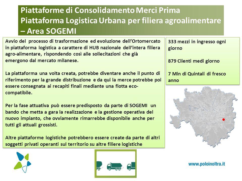 Piattaforme di Consolidamento Merci Prima Piattaforma Logistica Urbana per filiera agroalimentare – Area SOGEMI Avvio del processo di trasformazione e