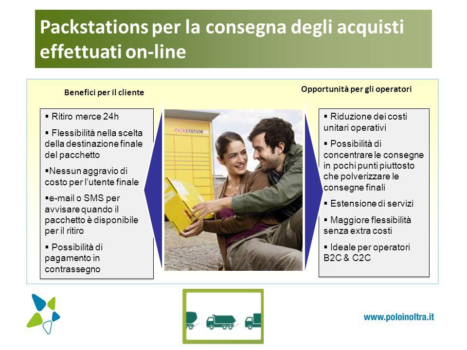 Packstations per la consegna degli acquisti effettuati on-line Benefici per il cliente Opportunità per gli operatori  Ritiro merce 24h  Flessibilità