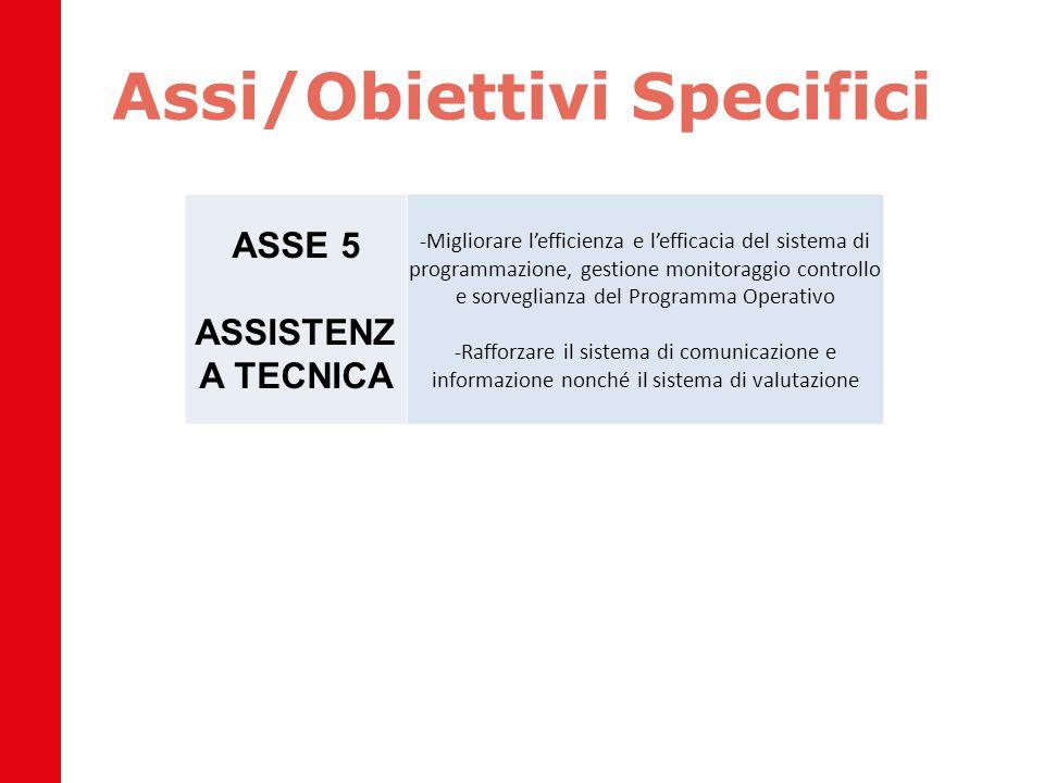 Assi/Obiettivi Specifici ASSE 5 ASSISTENZ A TECNICA -Migliorare l'efficienza e l'efficacia del sistema di programmazione, gestione monitoraggio contro