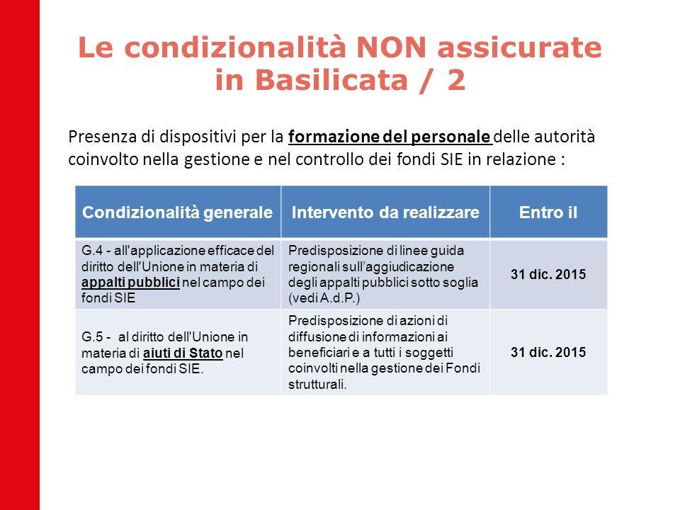 Le condizionalità NON assicurate in Basilicata / 2 Condizionalità generaleIntervento da realizzareEntro il G.4 - all'applicazione efficace del diritto