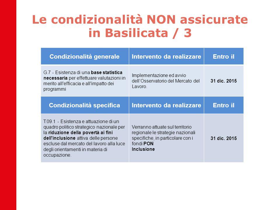 Le condizionalità NON assicurate in Basilicata / 3 Condizionalità generaleIntervento da realizzareEntro il G.7 - Esistenza di una base statistica nece