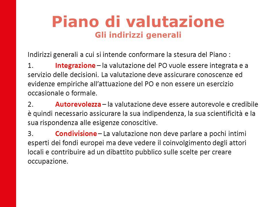 Piano di valutazione Gli indirizzi generali Indirizzi generali a cui si intende conformare la stesura del Piano : 1.Integrazione – la valutazione del
