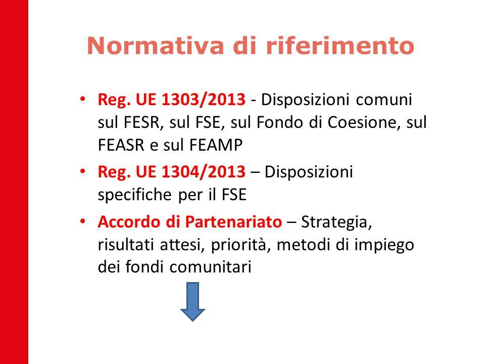 Normativa di riferimento Reg. UE 1303/2013 - Disposizioni comuni sul FESR, sul FSE, sul Fondo di Coesione, sul FEASR e sul FEAMP Reg. UE 1304/2013 – D