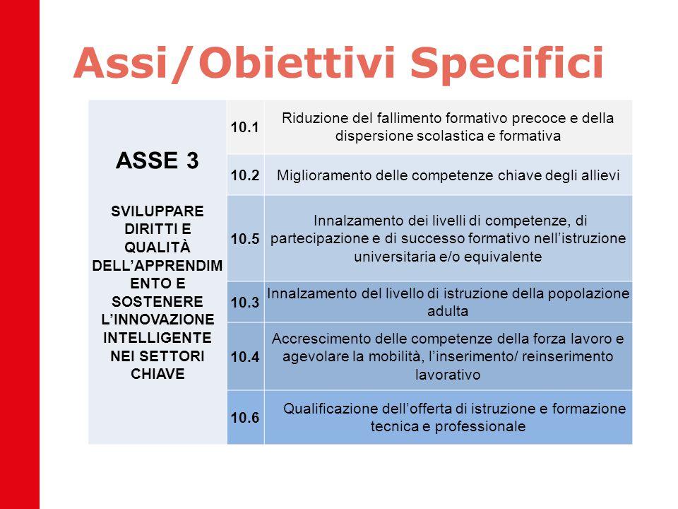 Piano di valutazione Gli indirizzi generali Indirizzi generali a cui si intende conformare la stesura del Piano : 1.Integrazione – la valutazione del PO vuole essere integrata e a servizio delle decisioni.
