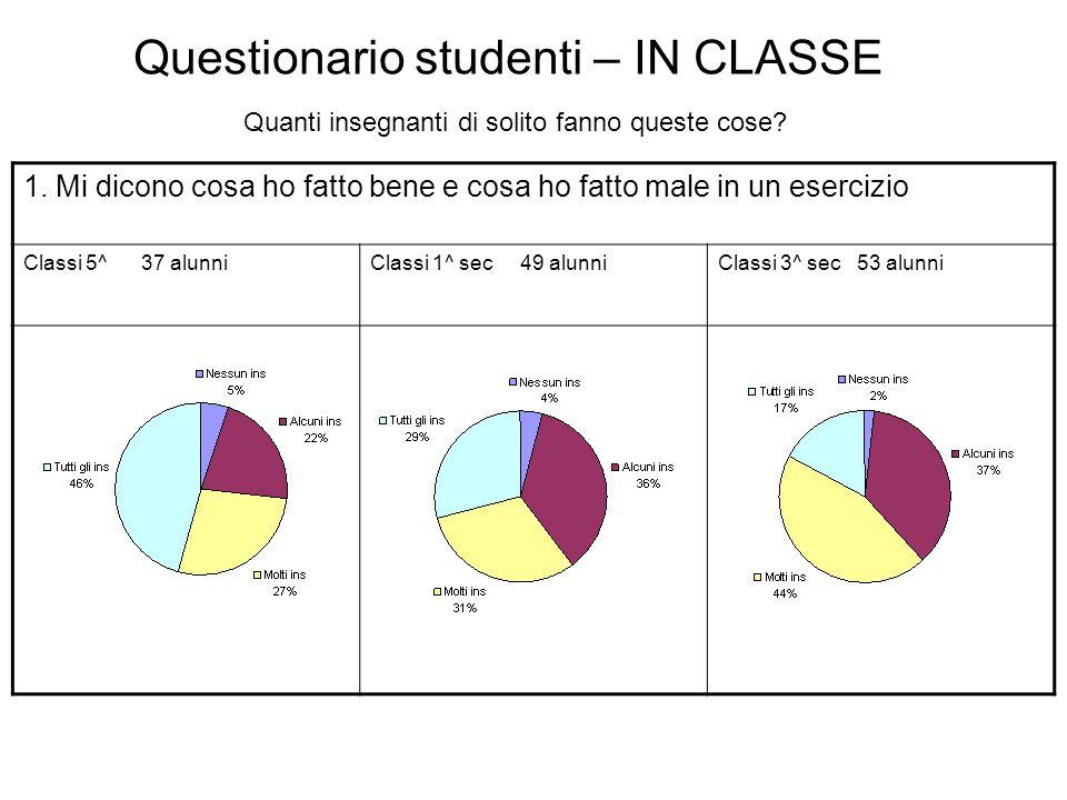 Questionario studenti – IN CLASSE Quanti insegnanti di solito fanno queste cose? 1. Mi dicono cosa ho fatto bene e cosa ho fatto male in un esercizio