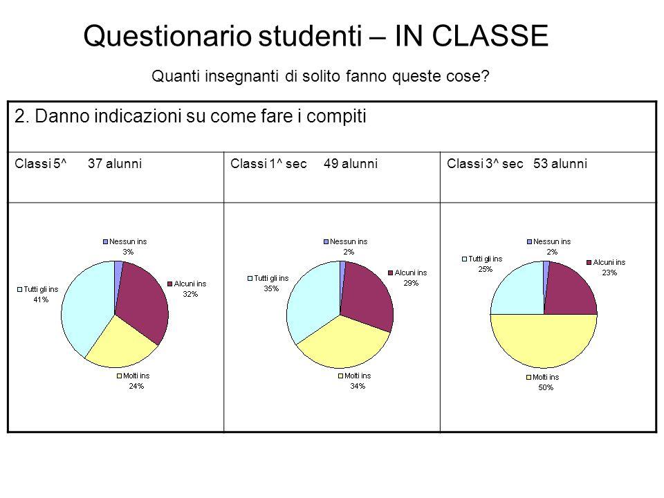 Questionario studenti – IN CLASSE Quanti insegnanti di solito fanno queste cose? 2. Danno indicazioni su come fare i compiti Classi 5^ 37 alunniClassi