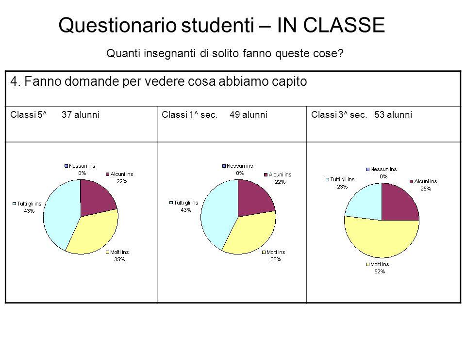 Questionario studenti – IN CLASSE Quanti insegnanti di solito fanno queste cose.