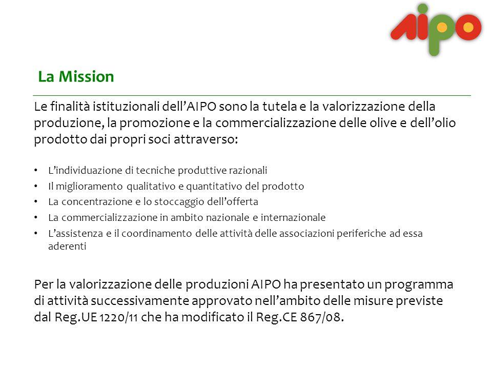 Le azioni previste dal Programma Attività 1) Monitoraggio e gestione amministrativa del mercato nel settore dell'olio di oliva e delle olive da tavola.
