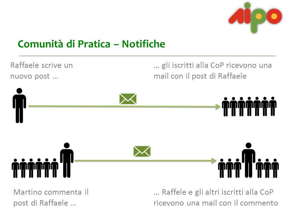AIPO UN SCaRL Associazione Italiana Produttori Olivicoli - Unione Nazionale 00154 ROMA - via delle Conce, 20 tel.