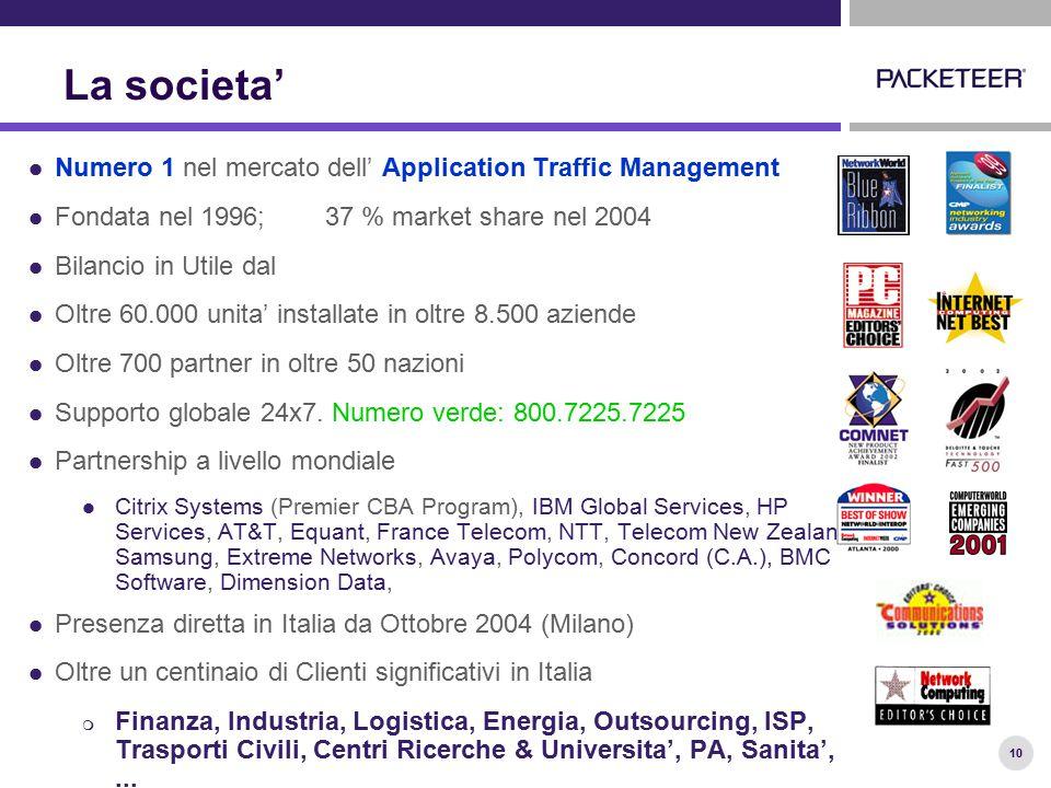10 La societa' Numero 1 nel mercato dell' Application Traffic Management Fondata nel 1996; 37 % market share nel 2004 Bilancio in Utile dal Oltre 60.000 unita' installate in oltre 8.500 aziende Oltre 700 partner in oltre 50 nazioni Supporto globale 24x7.
